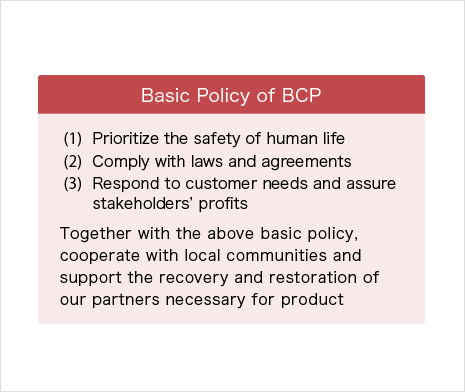 Basic Policy of BCP